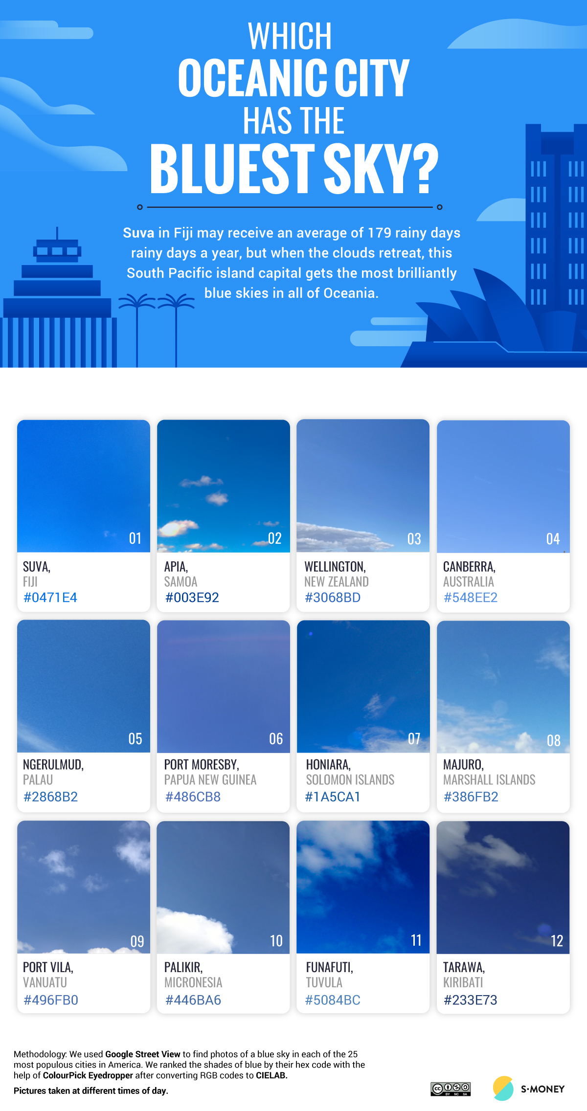 Which city has the bluest sky in Oceania